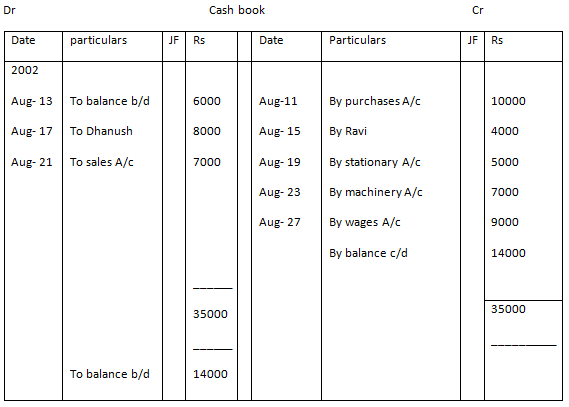 Solving Cash Book
