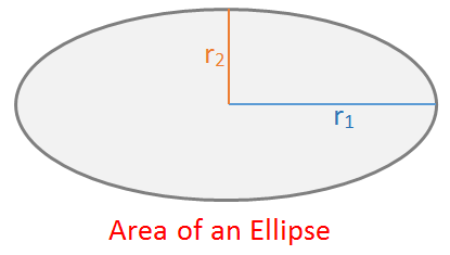 Area of an Ellipse Equation
