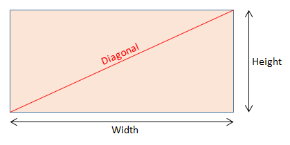 Diagonal of a Rectangle