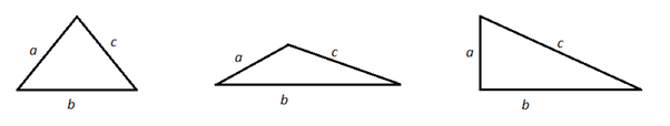 Different Types of Triangle
