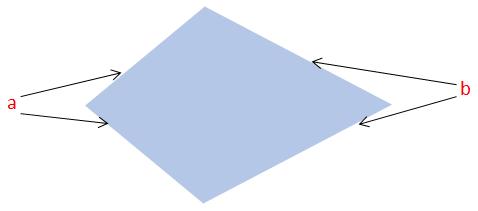 Perimeter of a Kite