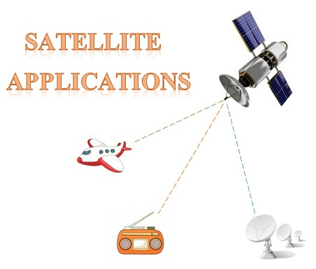 Satellite Applications