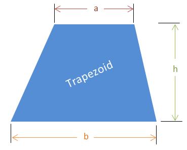 Trapezoid Diagram