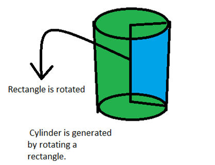 How to Draw Cylinder