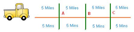 Uniform Velocity Example