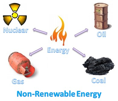 . Some of inexhaustible energy sources are: - wind, solar, geothermal ...